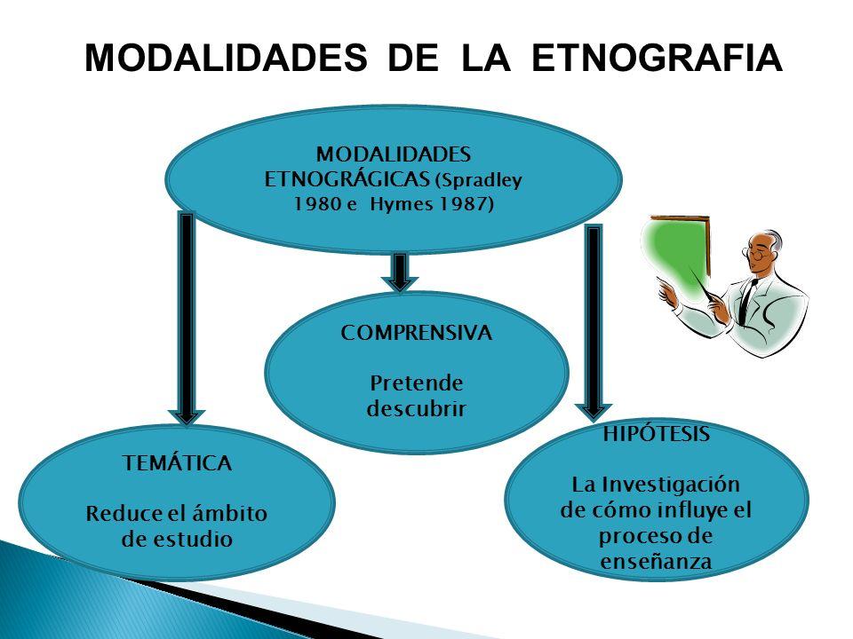 MODALIDADES DE LA ETNOGRAFIA