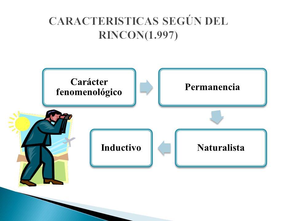 CARACTERISTICAS SEGÚN DEL RINCON(1.997)