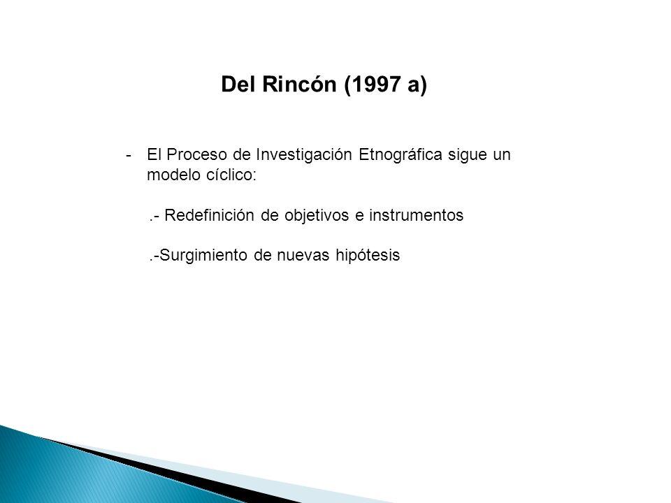 Del Rincón (1997 a) El Proceso de Investigación Etnográfica sigue un modelo cíclico: .- Redefinición de objetivos e instrumentos.