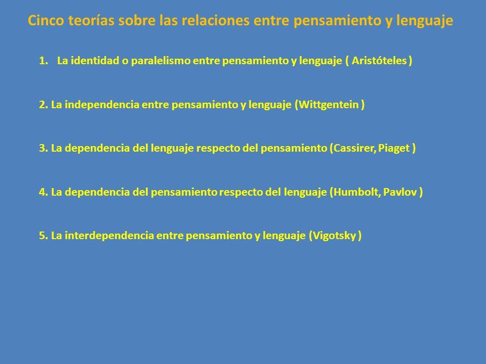Cinco teorías sobre las relaciones entre pensamiento y lenguaje