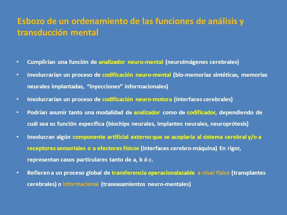 Esbozo de un ordenamiento de las funciones de análisis y transducción mental