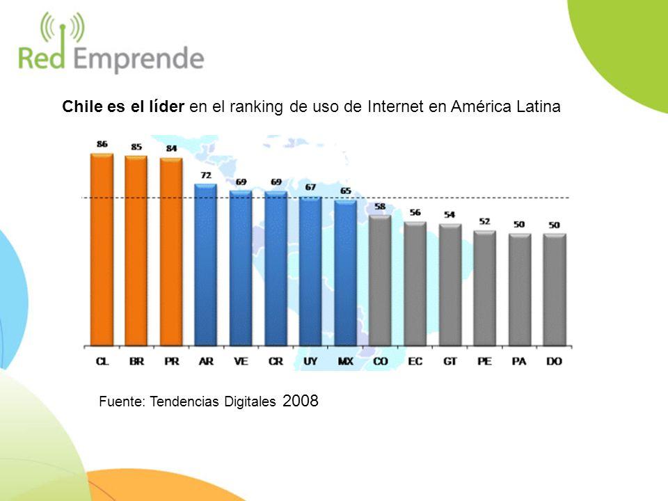 Chile es el líder en el ranking de uso de Internet en América Latina