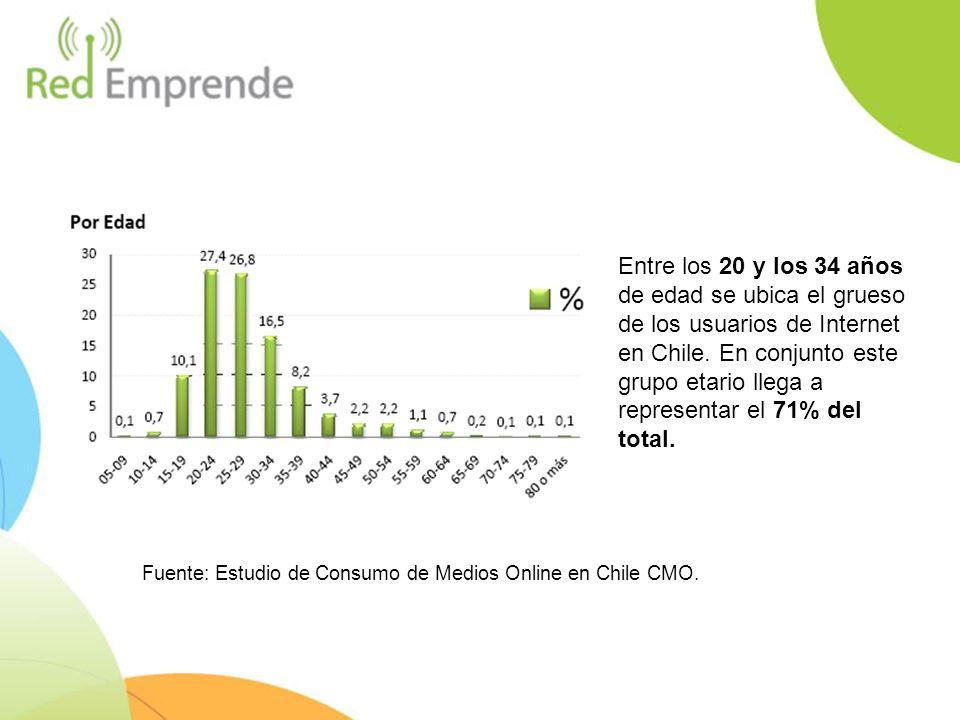 Entre los 20 y los 34 años de edad se ubica el grueso de los usuarios de Internet en Chile. En conjunto este grupo etario llega a representar el 71% del total.
