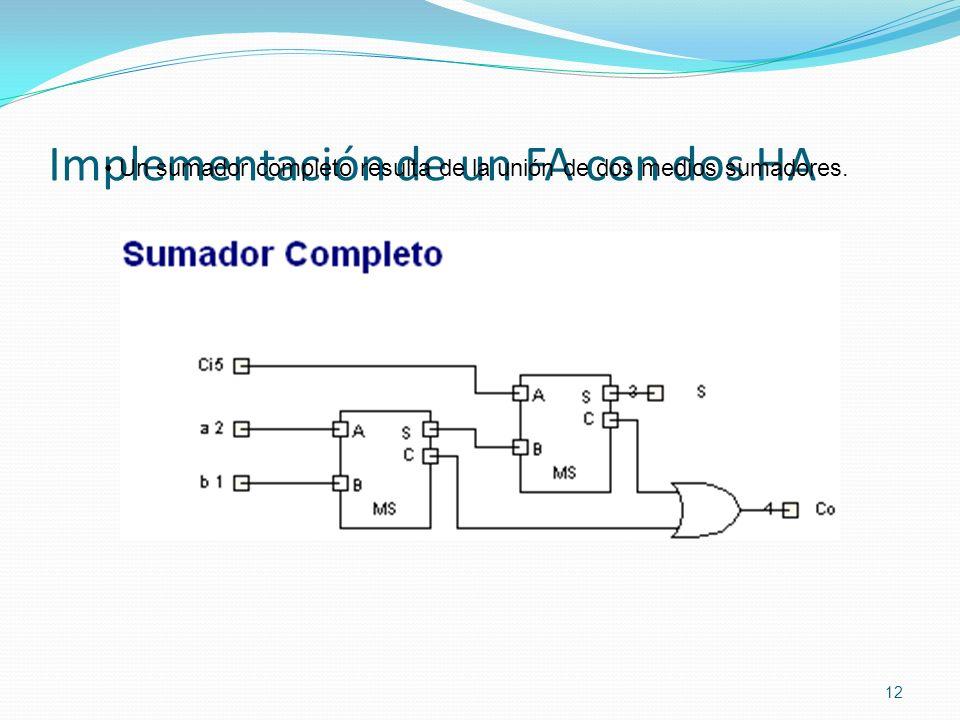 Implementación de un FA con dos HA
