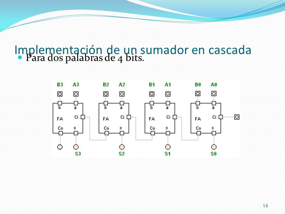 Implementación de un sumador en cascada