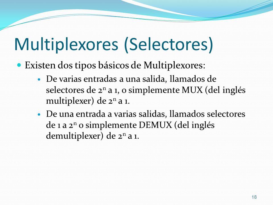 Multiplexores (Selectores)