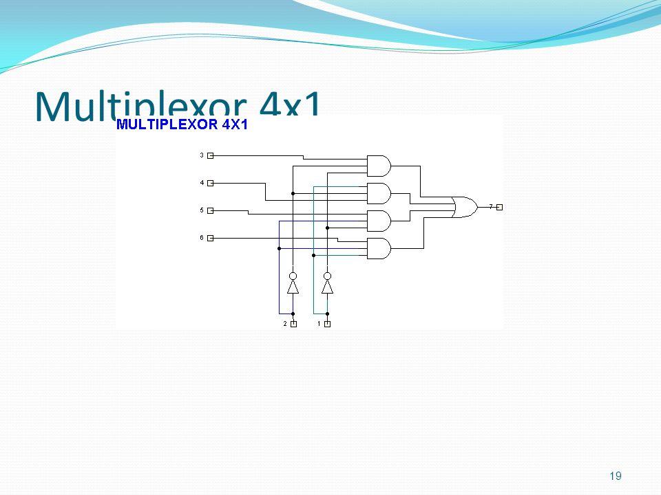 Multiplexor 4x1