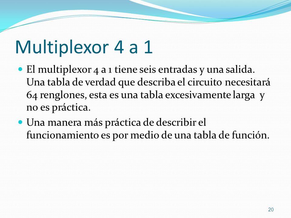 Multiplexor 4 a 1