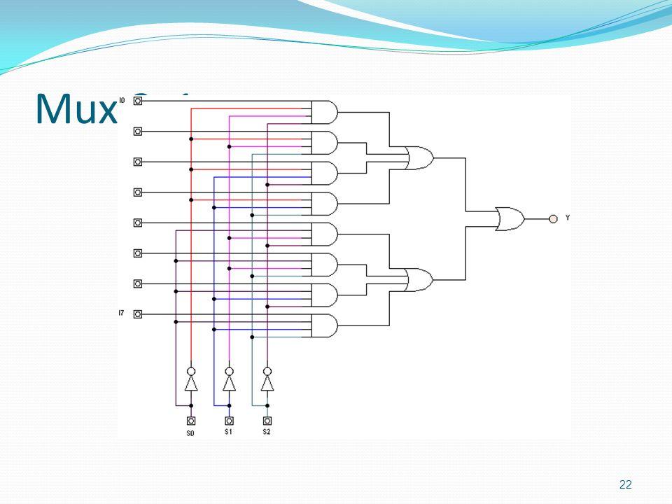 Mux 8x1