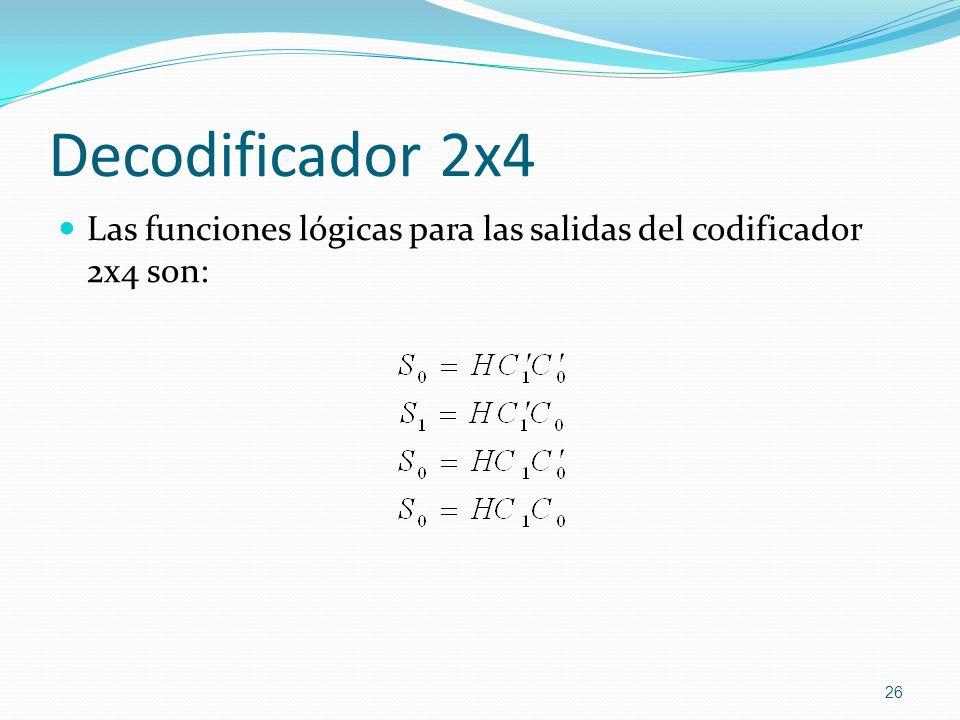 Decodificador 2x4 Las funciones lógicas para las salidas del codificador 2x4 son: