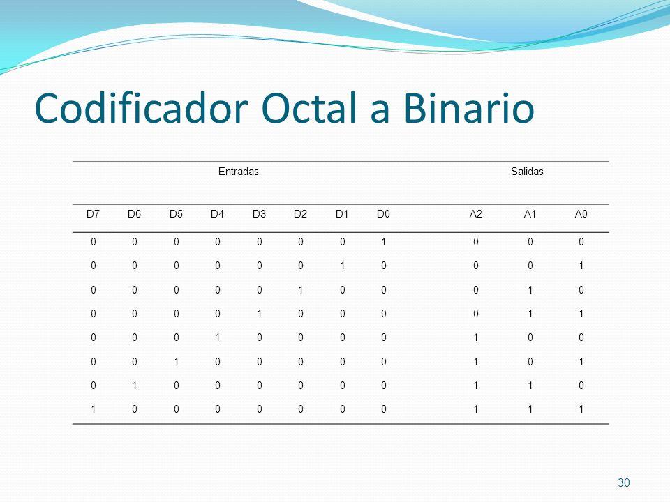 Codificador Octal a Binario
