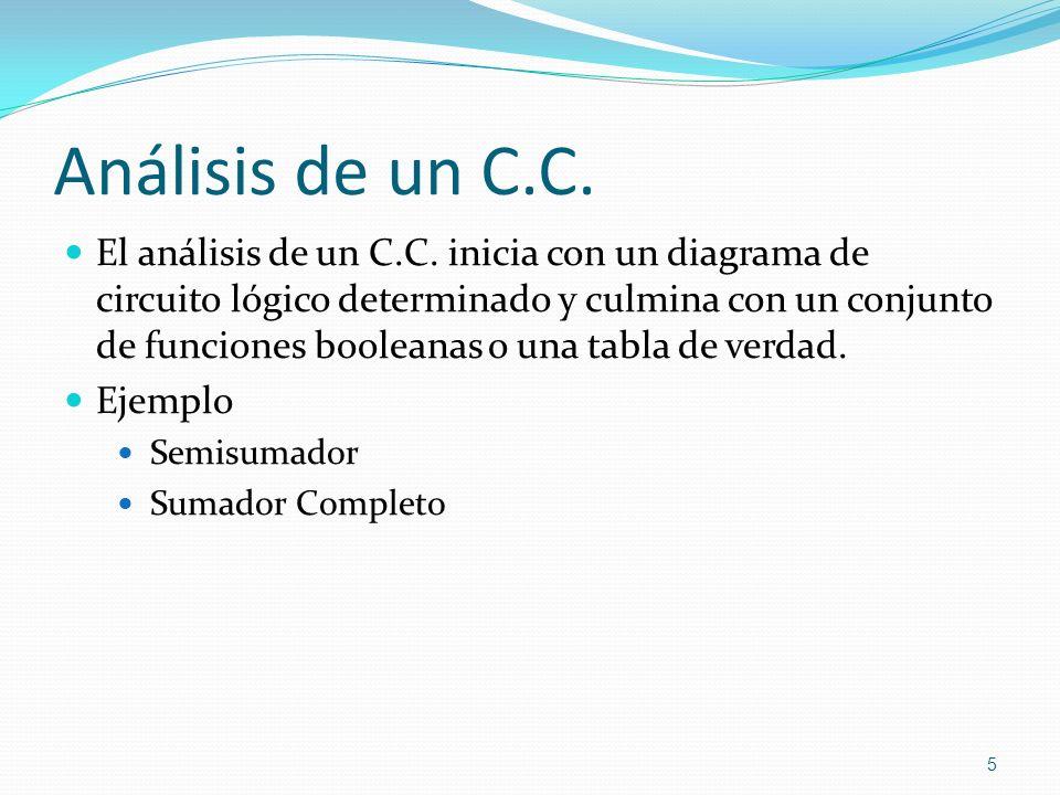 Análisis de un C.C.