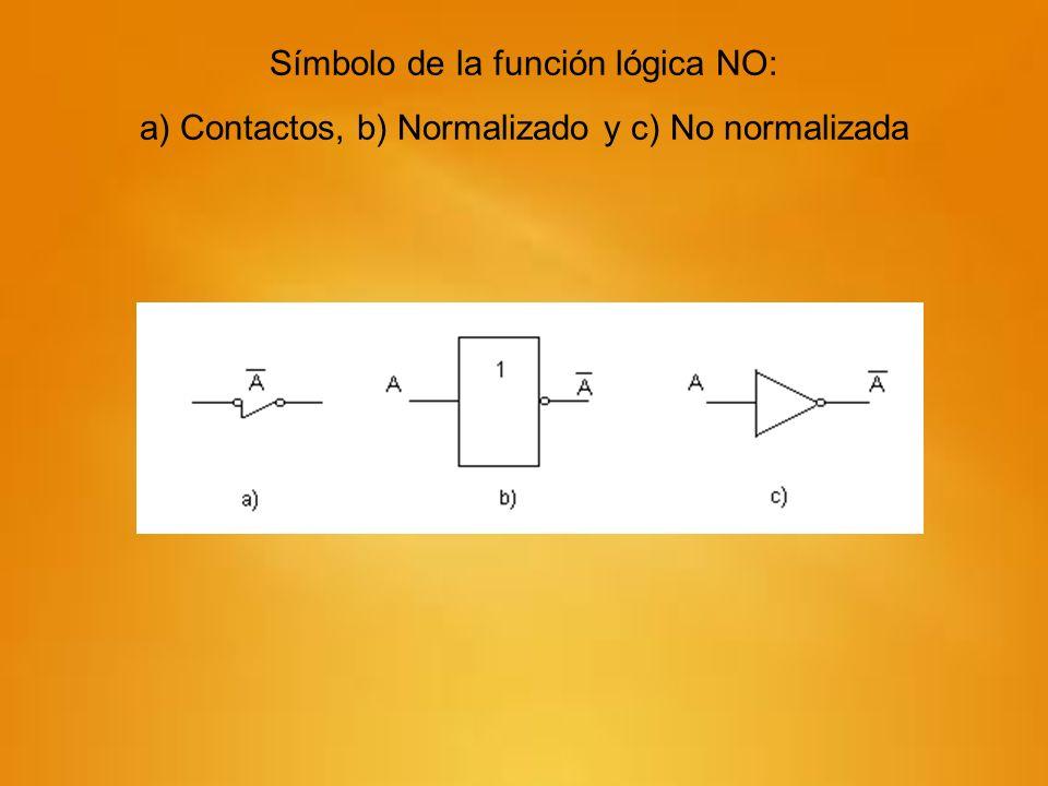 Símbolo de la función lógica NO: a) Contactos, b) Normalizado y c) No normalizada