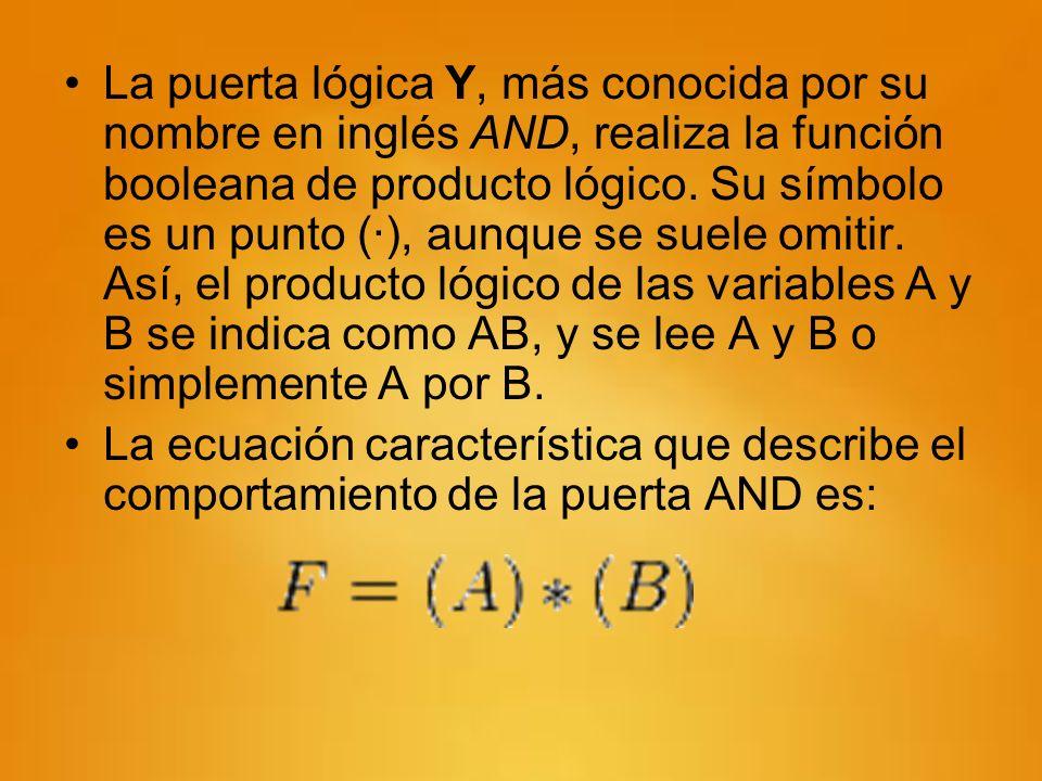 La puerta lógica Y, más conocida por su nombre en inglés AND, realiza la función booleana de producto lógico. Su símbolo es un punto (·), aunque se suele omitir. Así, el producto lógico de las variables A y B se indica como AB, y se lee A y B o simplemente A por B.
