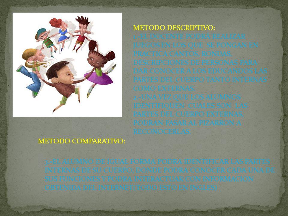 METODO DESCRIPTIVO: 1.-EL DOCENTE PODRÁ REALIZAR.