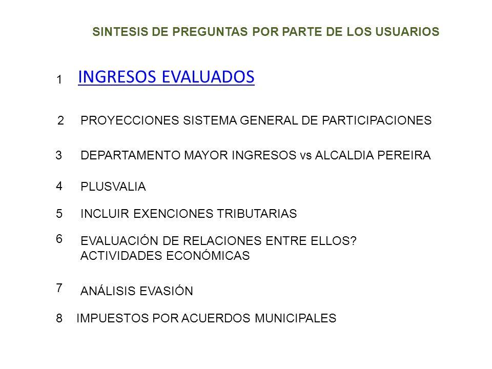 INGRESOS EVALUADOS SINTESIS DE PREGUNTAS POR PARTE DE LOS USUARIOS 1 2
