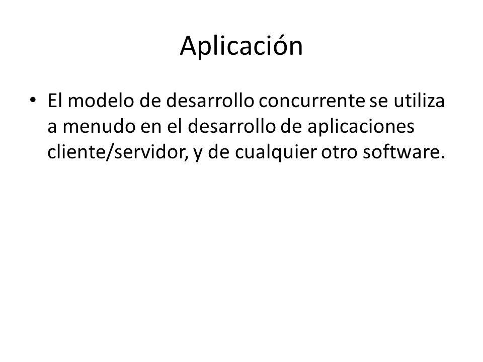 Aplicación El modelo de desarrollo concurrente se utiliza a menudo en el desarrollo de aplicaciones cliente/servidor, y de cualquier otro software.