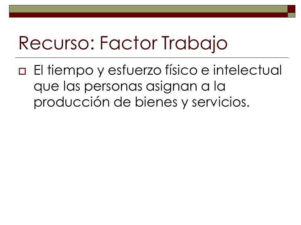 Recurso: Factor Trabajo