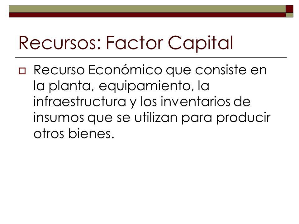 Recursos: Factor Capital