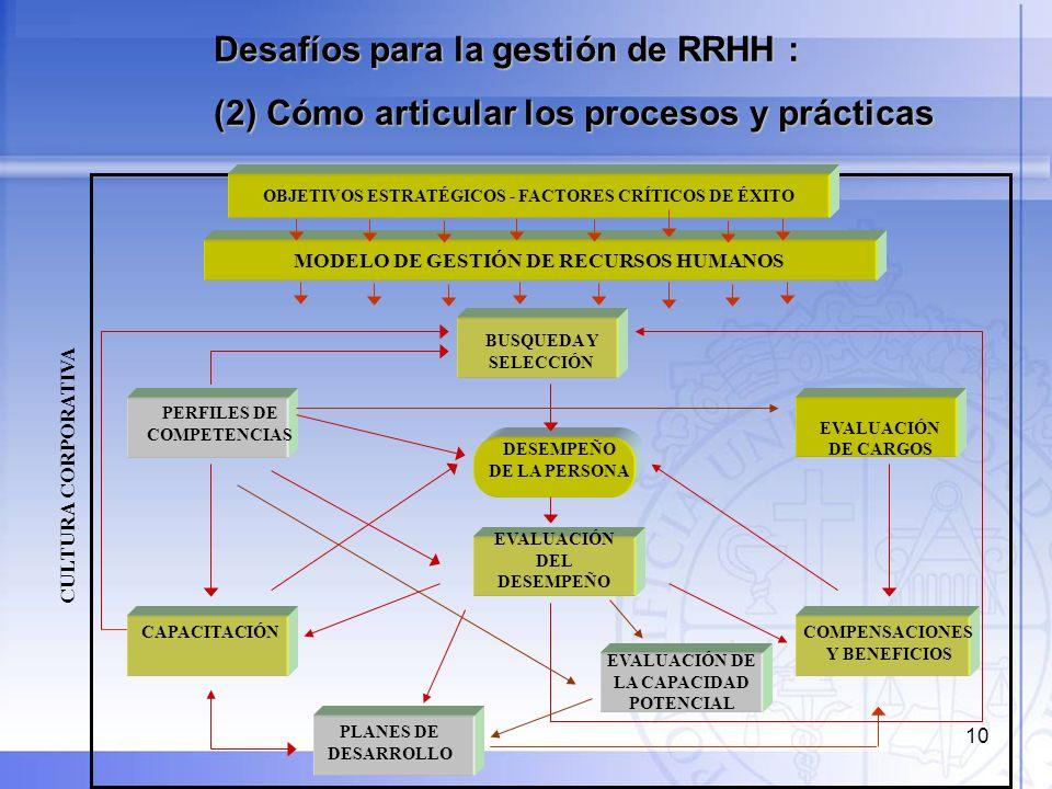 Desafíos para la gestión de RRHH :