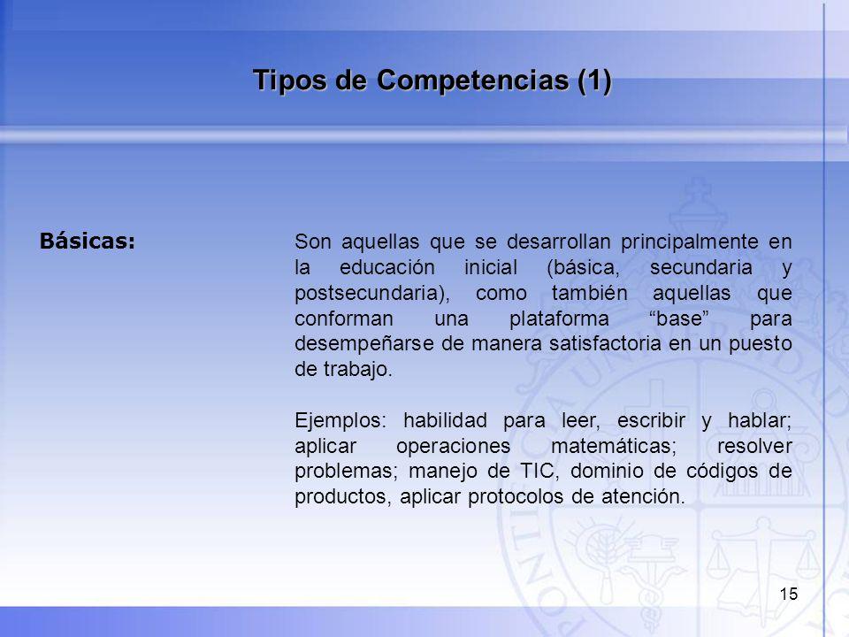 Tipos de Competencias (1)