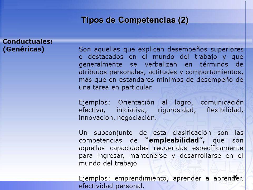 Tipos de Competencias (2)