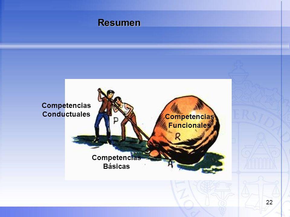 Resumen Competencias Conductuales Competencias Funcionales