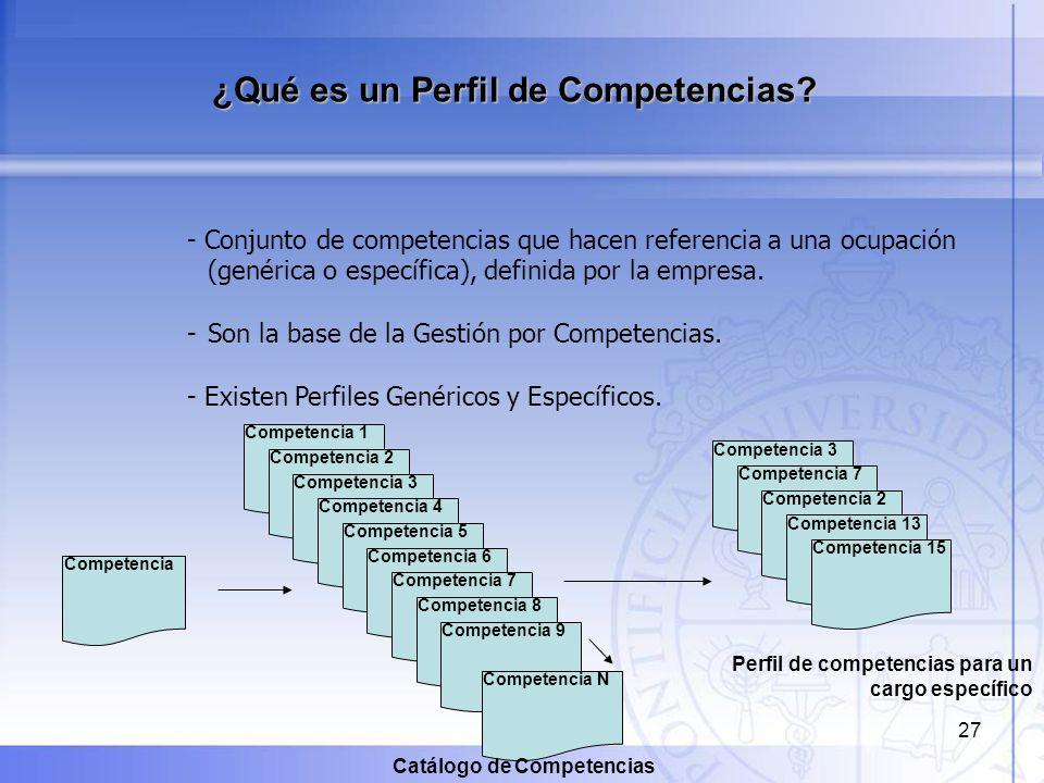 ¿Qué es un Perfil de Competencias