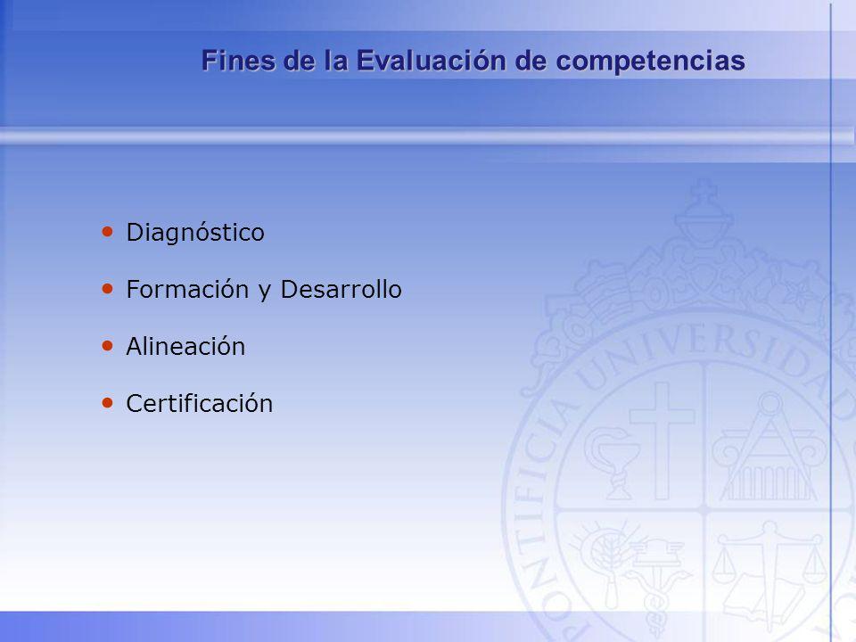 Fines de la Evaluación de competencias