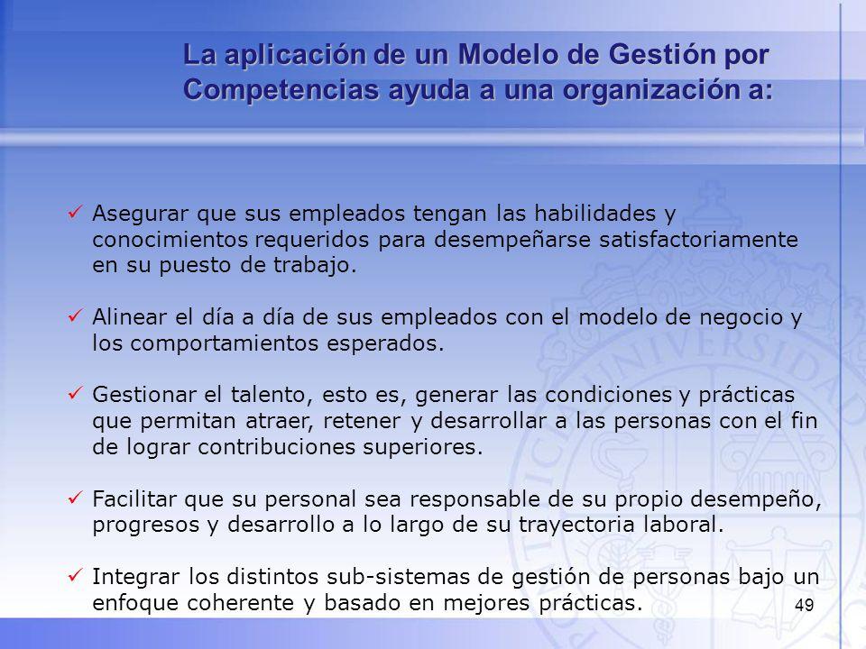 La aplicación de un Modelo de Gestión por Competencias ayuda a una organización a: