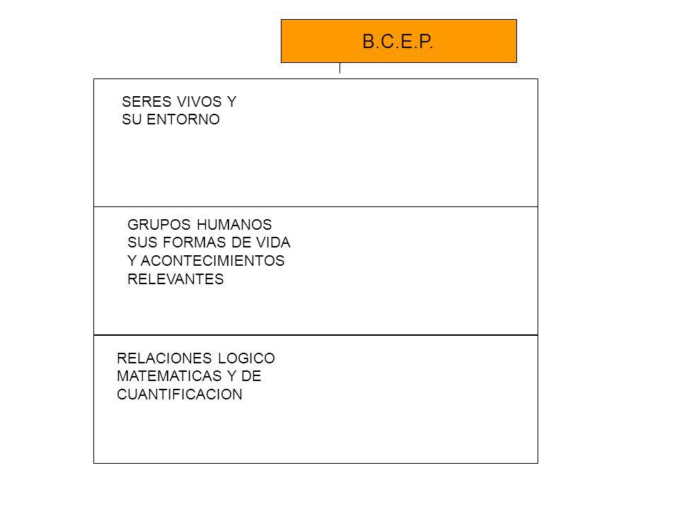 B.C.E.P. SERES VIVOS Y SU ENTORNO