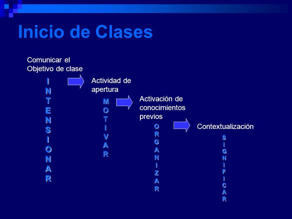 Inicio de Clases INTENSIONAR Comunicar el Objetivo de clase