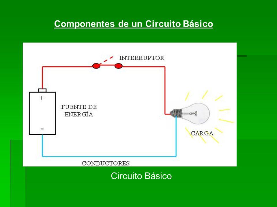 Componentes de un Circuito Básico