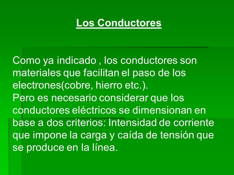 Los Conductores Como ya indicado , los conductores son materiales que facilitan el paso de los electrones(cobre, hierro etc.).