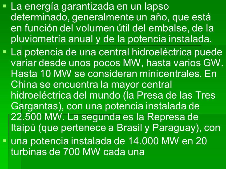 La energía garantizada en un lapso determinado, generalmente un año, que está en función del volumen útil del embalse, de la pluviometría anual y de la potencia instalada.