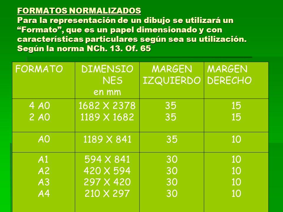 FORMATO DIMENSIONES en mm MARGEN IZQUIERDO DERECHO 4 A0 2 A0