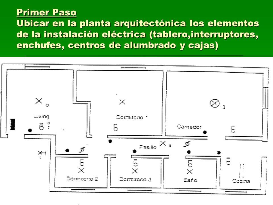 Primer Paso Ubicar en la planta arquitectónica los elementos de la instalación eléctrica (tablero,interruptores, enchufes, centros de alumbrado y cajas)