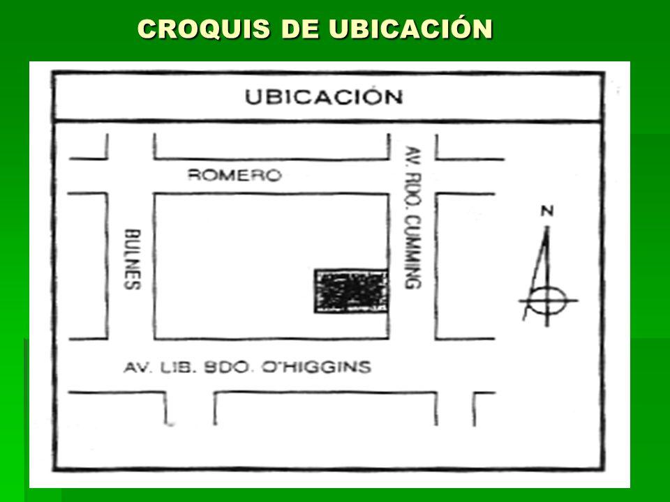 CROQUIS DE UBICACIÓN
