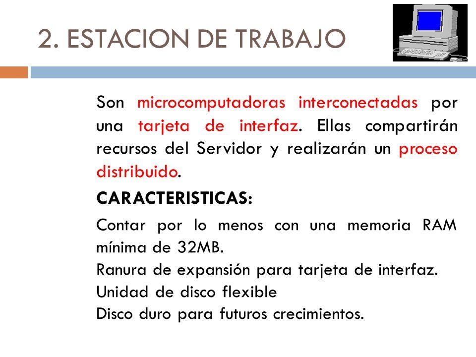 2. ESTACION DE TRABAJO