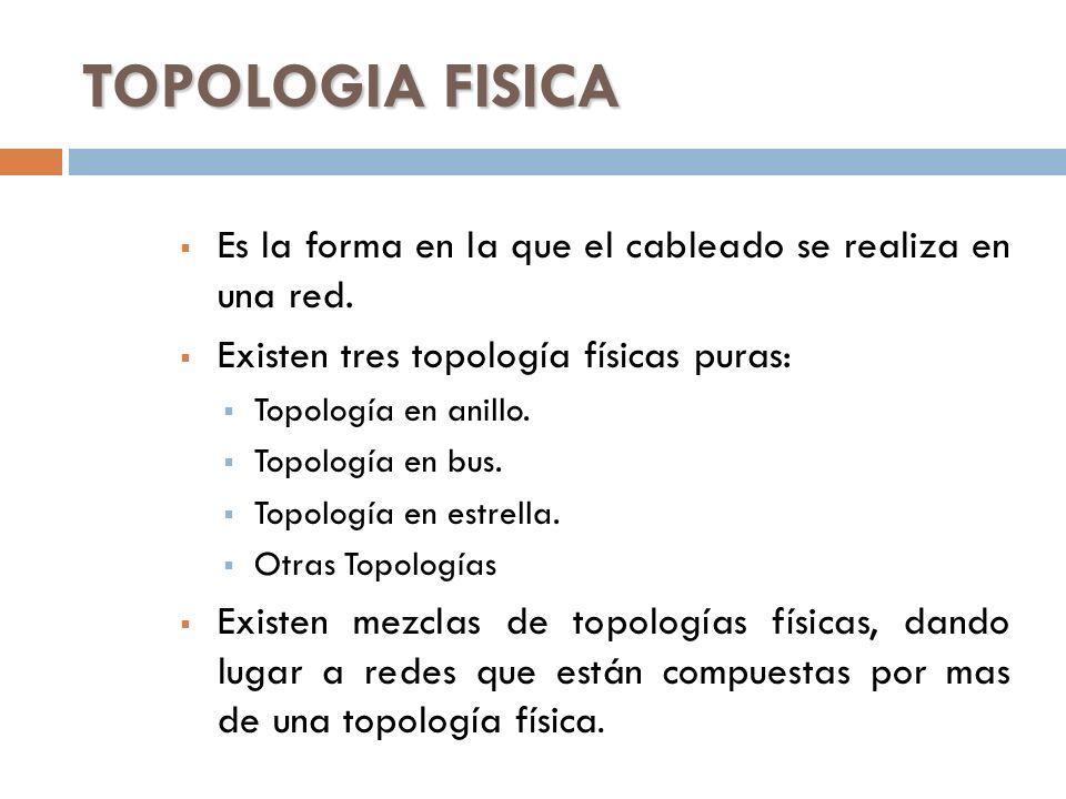 TOPOLOGIA FISICA Es la forma en la que el cableado se realiza en una red. Existen tres topología físicas puras: