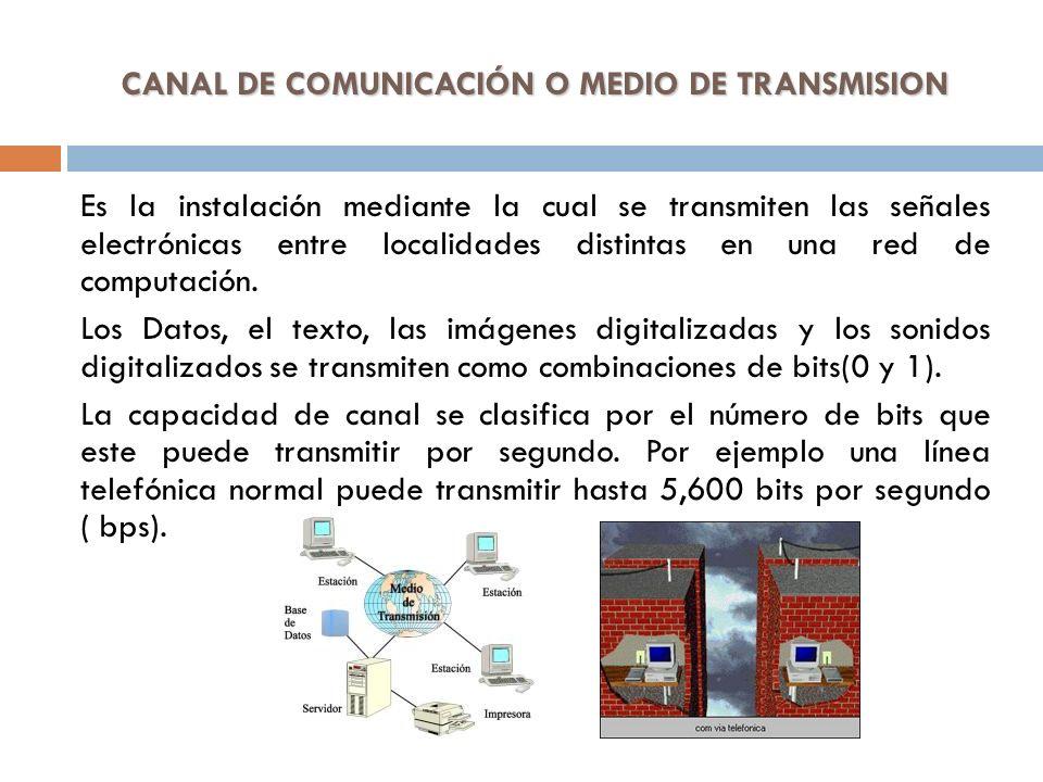 CANAL DE COMUNICACIÓN O MEDIO DE TRANSMISION