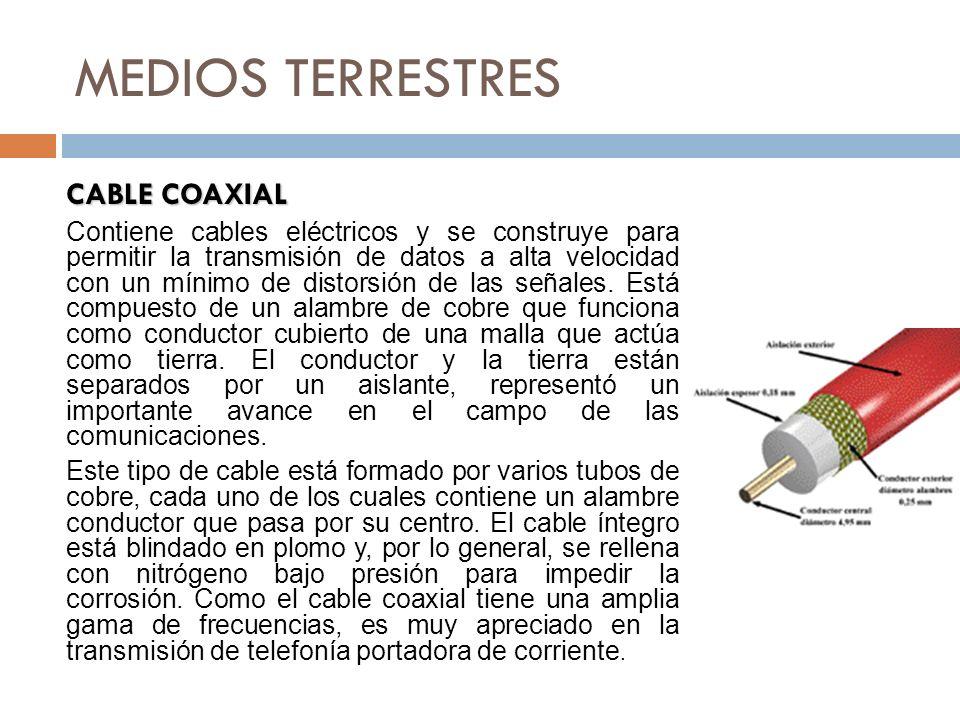 MEDIOS TERRESTRES CABLE COAXIAL