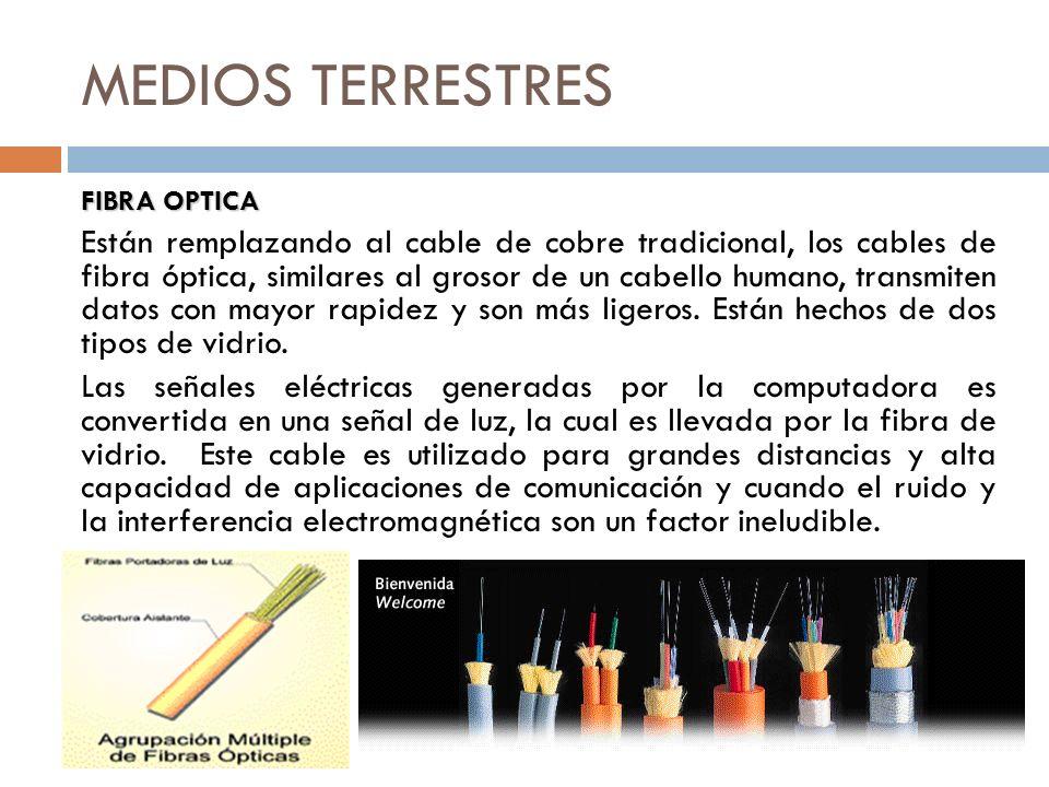 MEDIOS TERRESTRES FIBRA OPTICA.