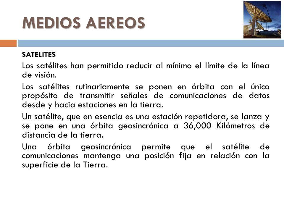 MEDIOS AEREOS SATELITES. Los satélites han permitido reducir al mínimo el límite de la línea de visión.