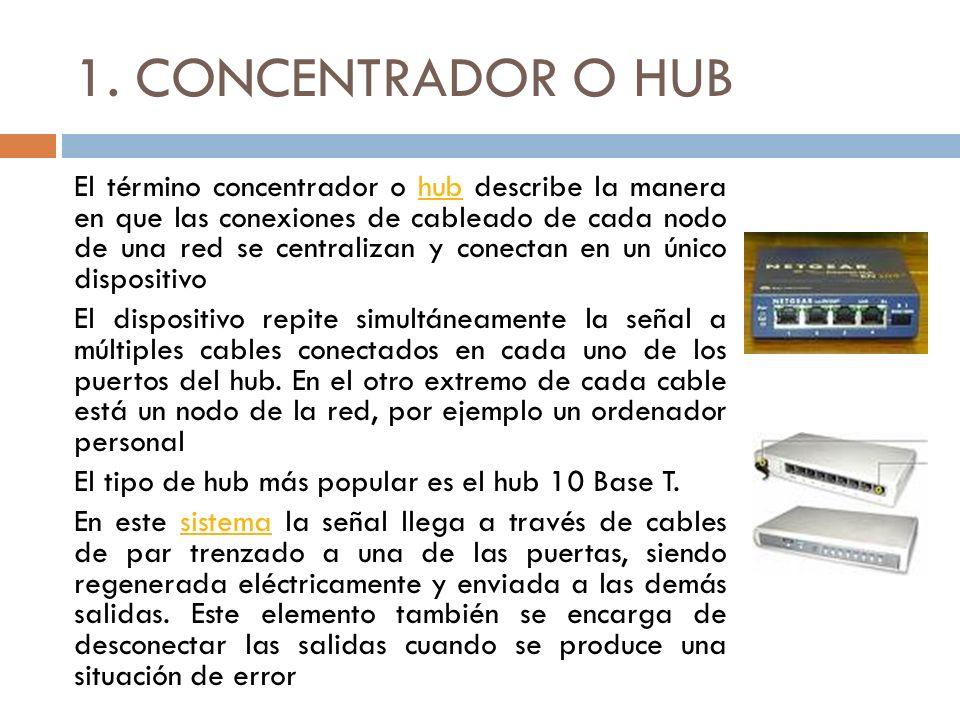 1. CONCENTRADOR O HUB