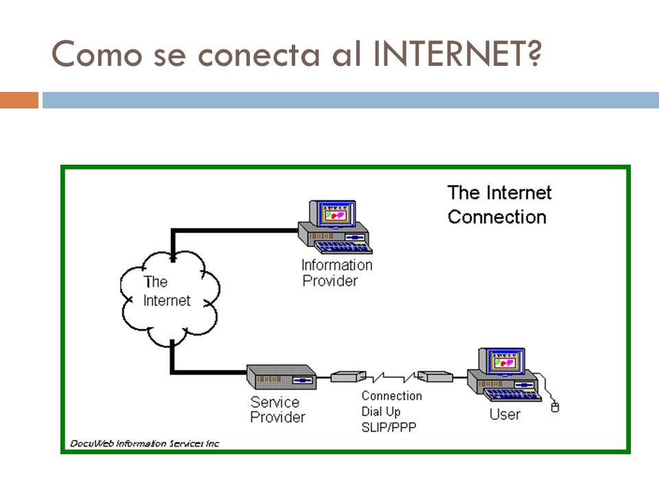 Como se conecta al INTERNET