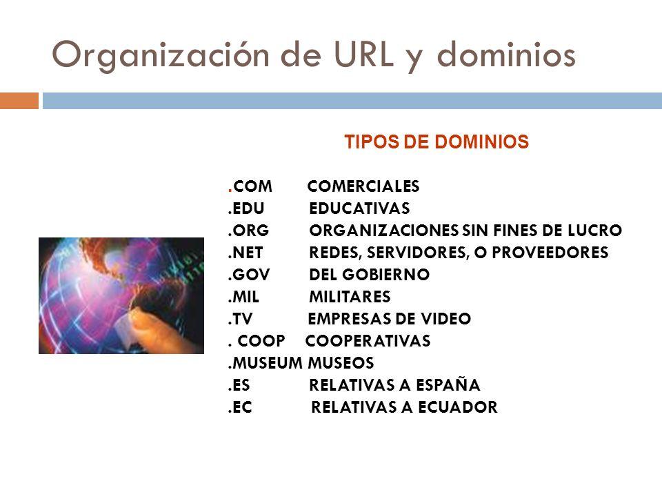 Organización de URL y dominios