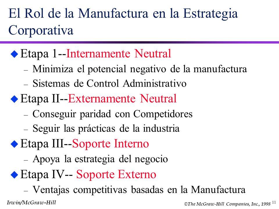 El Rol de la Manufactura en la Estrategia Corporativa