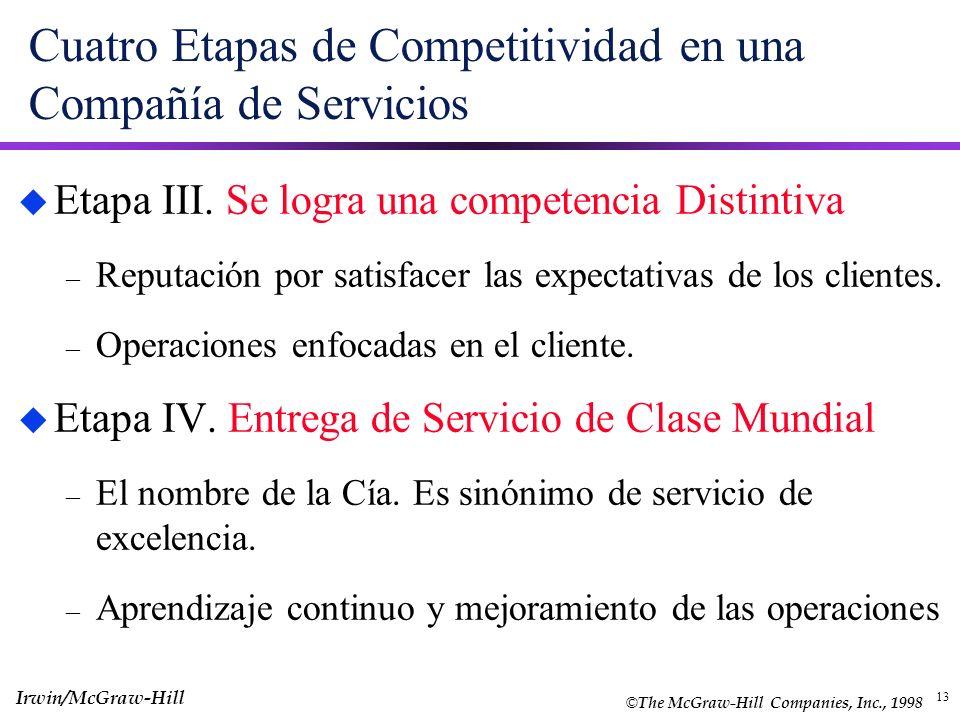 Cuatro Etapas de Competitividad en una Compañía de Servicios