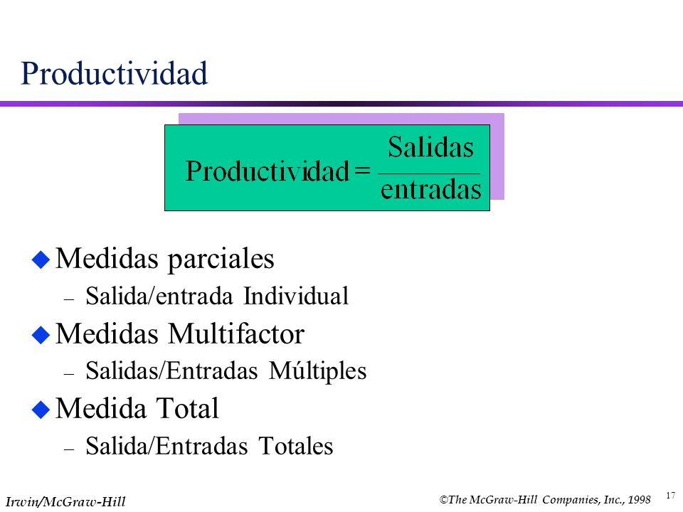 Productividad Medidas parciales Medidas Multifactor Medida Total